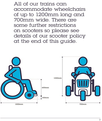 Wheelchair and scooter icons