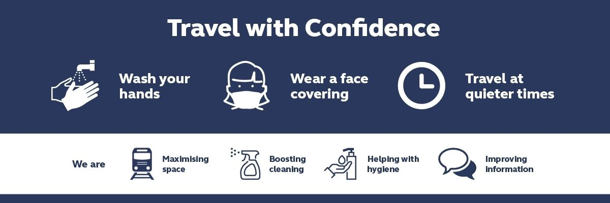 travel with confidence icons